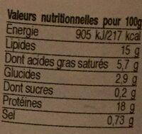 Paté de porc - Voedingswaarden - fr