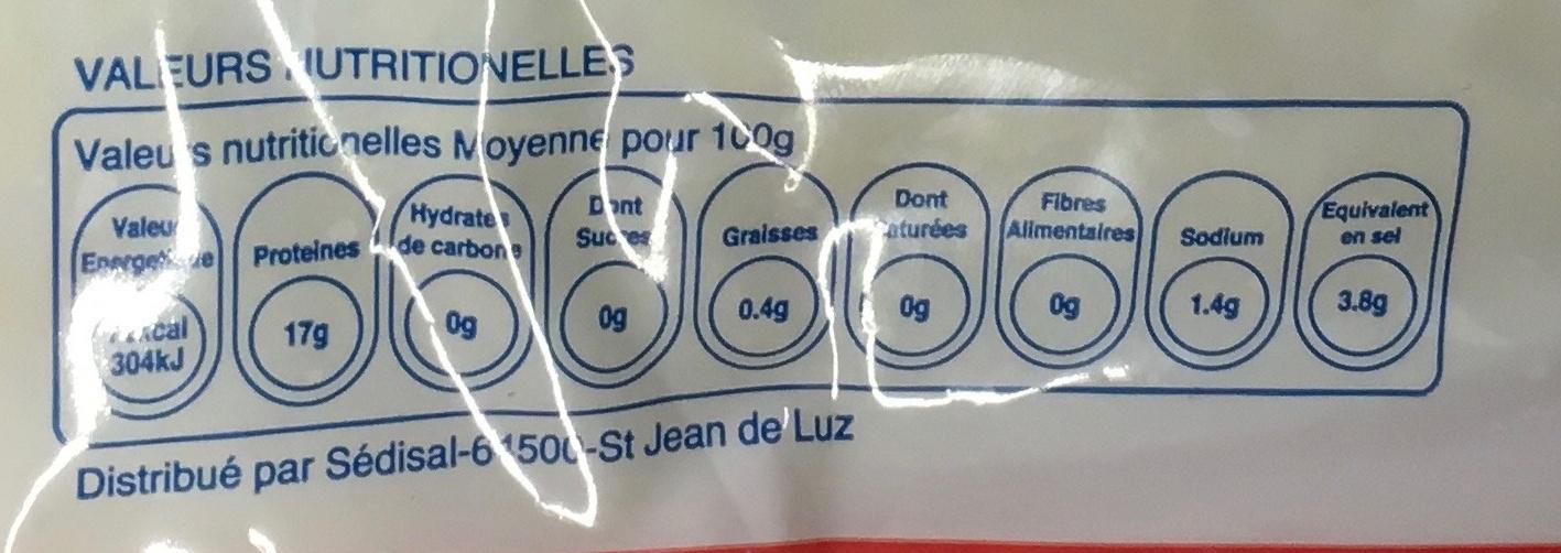 Filets de Morue Bacalao - Informations nutritionnelles