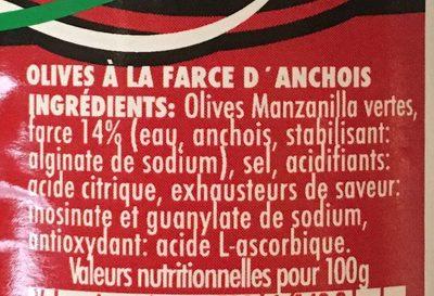 Olives anchois - Ingredients - fr