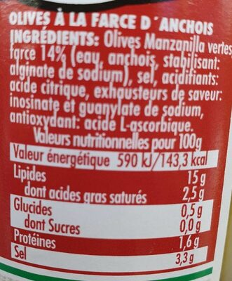 Olives anchois - Nutrition facts - fr