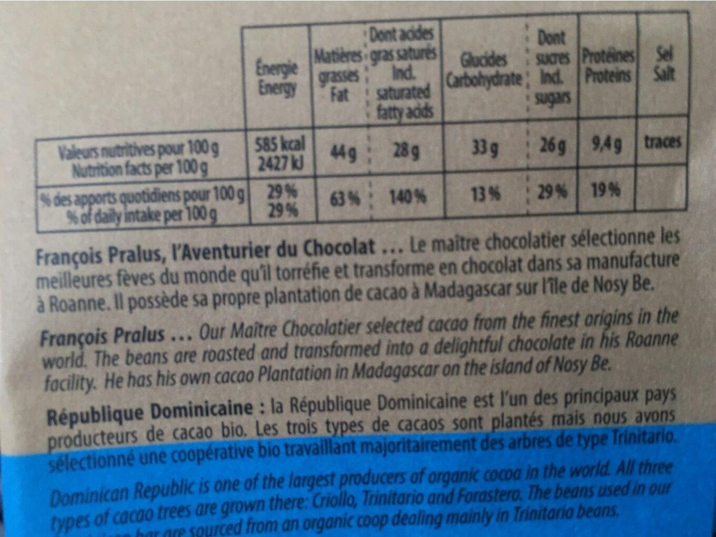 Republique Dominicaine - Informations nutritionnelles - fr