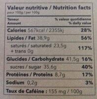 Carré de Café - Café au lait à croquer - Informations nutritionnelles - fr