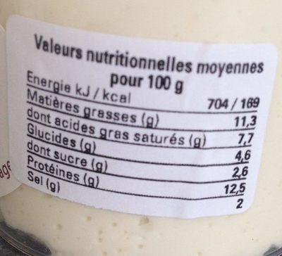 Fromage Fort sur vieux levain lt past.12% Jeandin pot150g PE - Nutrition facts