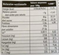 Baobab En Poudre Bio - 150 G - Ethnoscience - Voedingswaarden - fr