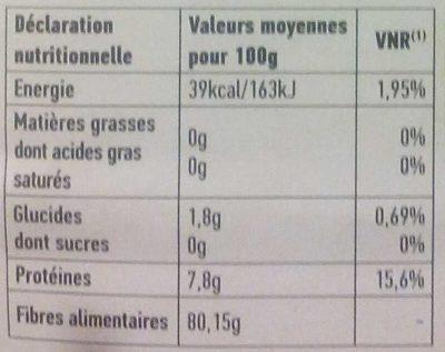 psyllium blond - Informazioni nutrizionali - fr