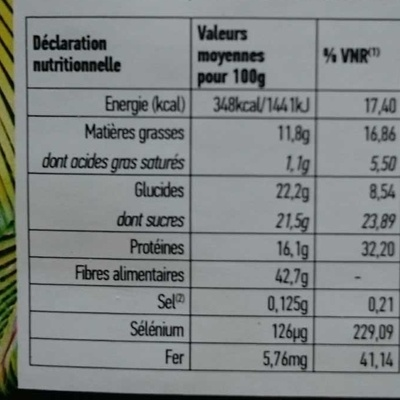 Farine de coco - Informations nutritionnelles