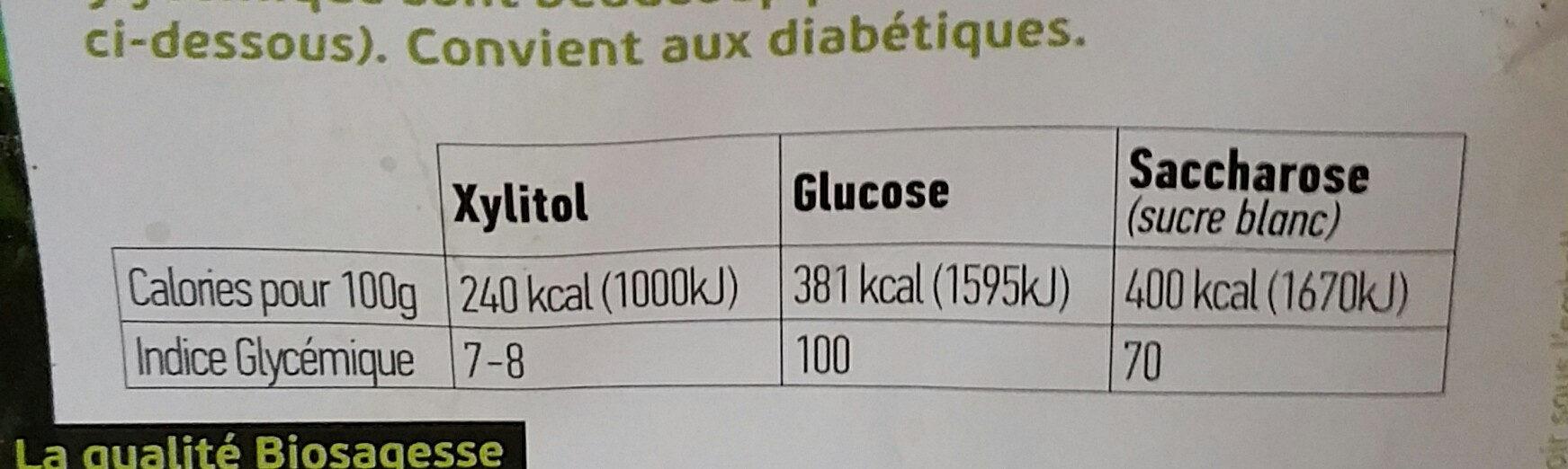Xylitol En Poudre Sucre De Bouleau - Informations nutritionnelles - fr