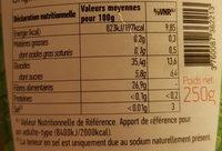 Sirop de yacon - Informations nutritionnelles