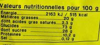 Croquets aux amandes - Informations nutritionnelles