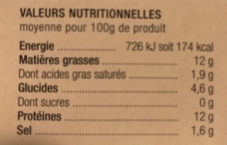 Calamars farcis à l'américaine - Voedingswaarden