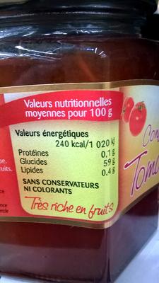Confiture de tomate - Nutrition facts