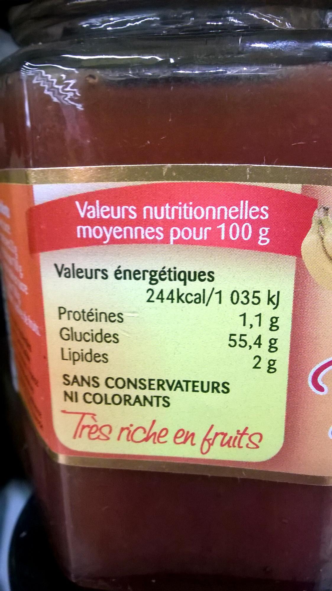 Confiture de banane - Nutrition facts