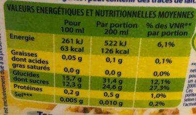 Caresse Guyanaise Maracudja - Valori nutrizionali - fr