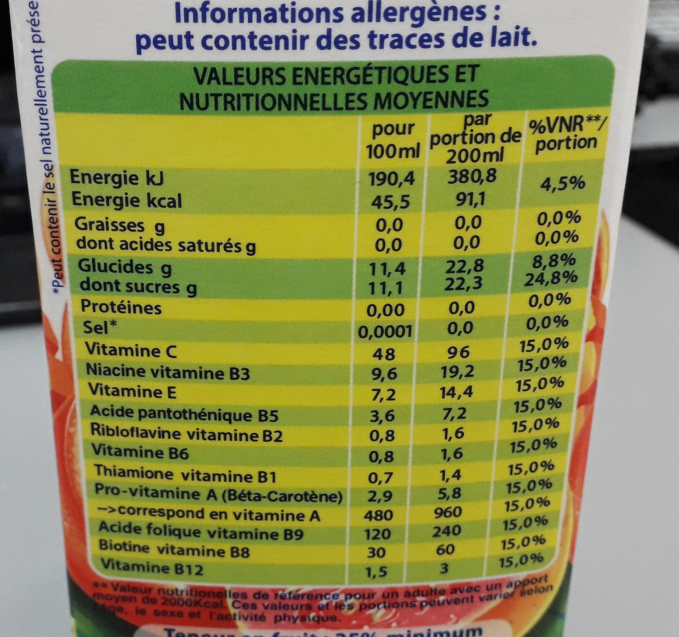 Caresse guyanaise - Voedingswaarden - fr