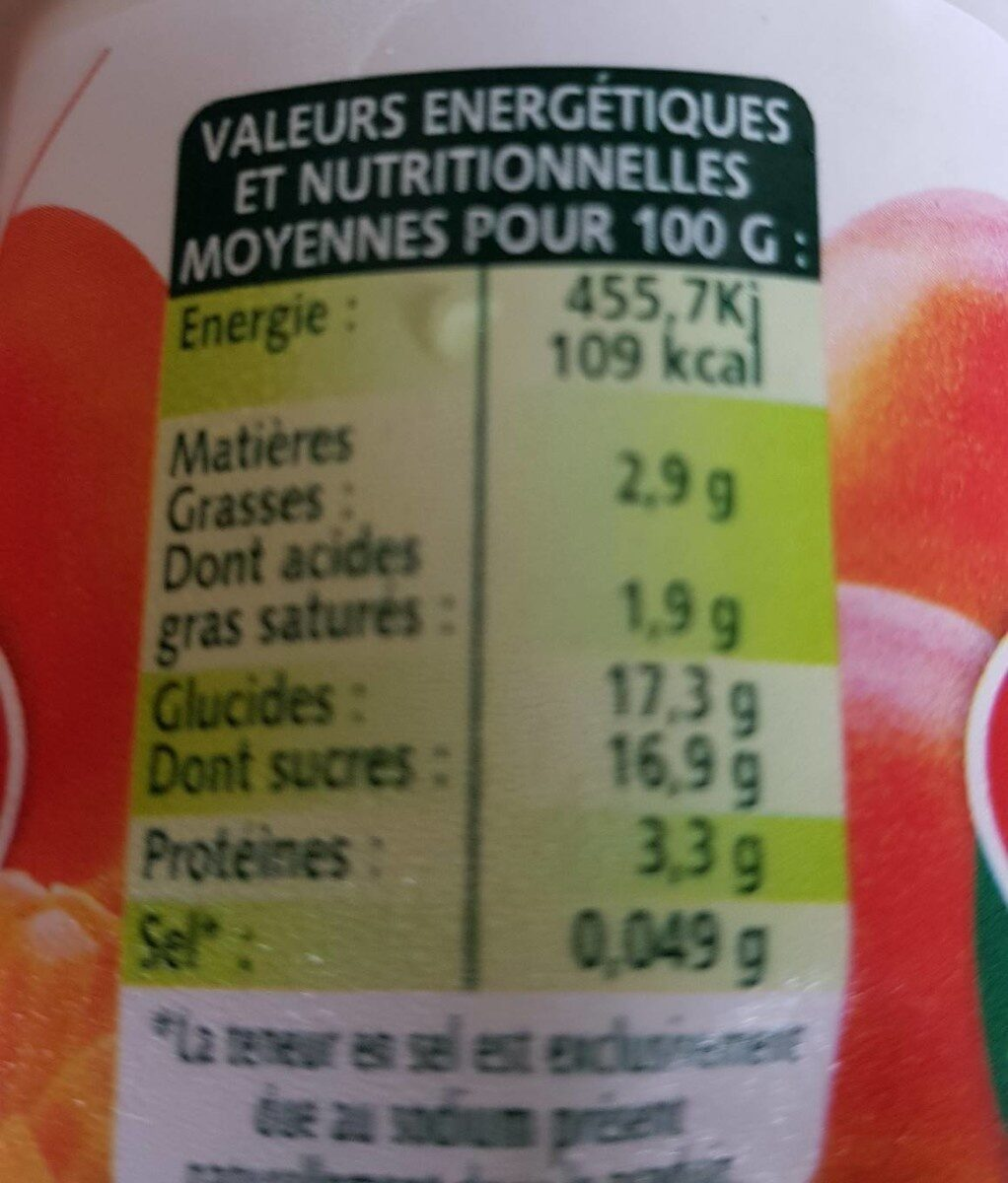 Panier de yoplait - Informations nutritionnelles - fr