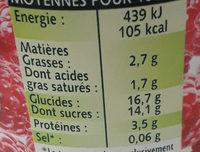 Panier de yoplait fraise/framboise - Informations nutritionnelles - fr