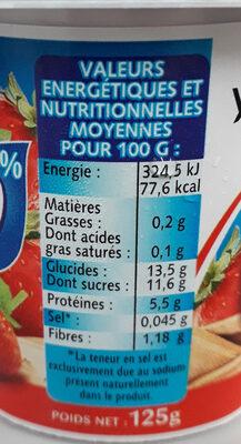 panier fraise 0% - Nutrition facts - fr