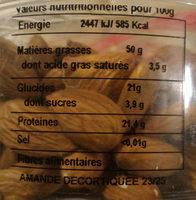 Manola cuisine - Voedingswaarden - fr