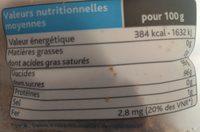 Sucre Complet de Canne (Origine Pérou) - Nutrition facts