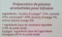 Orange Cannelle - Ingrediënten