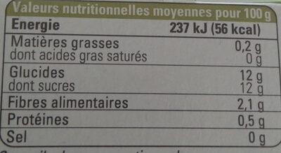 Mangue Poire bio Ethiquable - Voedigswaarden