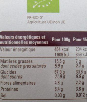 Muesli croustillant chocolat quinoa - Informations nutritionnelles