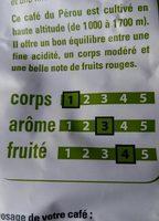 Café Pérou - Nutrition facts