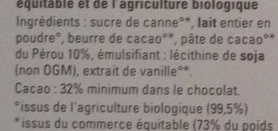 Chocolat au lait tendre et fondant - Ingredients