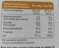 Muesli Croustillant Miel Amande Figur Datte - Nutrition facts