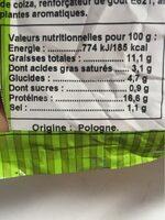 Pilons de pouley tex-mex - Informations nutritionnelles - fr