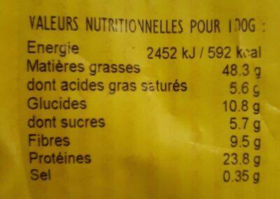 Pistaches grillées salées - Informations nutritionnelles - fr