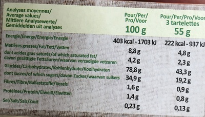 Tartelettes Abricot - Nutrition facts - fr