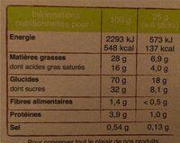 Batonnet choco lait - Informations nutritionnelles - fr