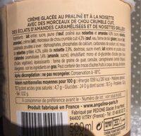 Crème glacée - Valori nutrizionali - fr