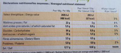 Sablés fourrés noisettes-cacao - Informations nutritionnelles
