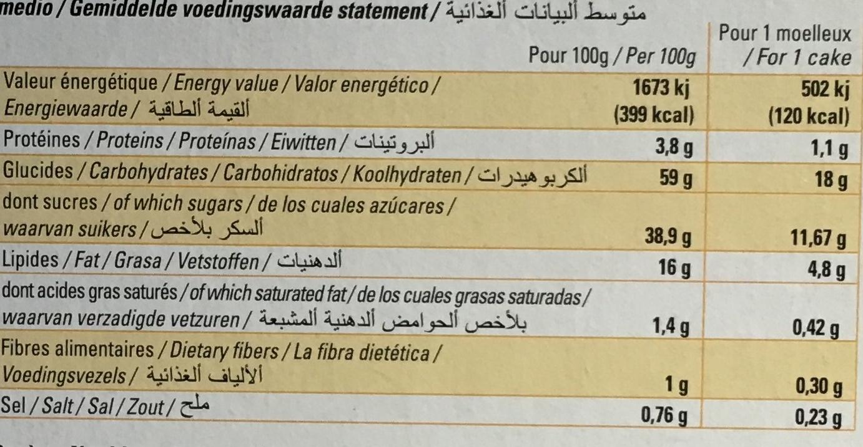 Moelleux fourrés fraise - Informations nutritionnelles - fr