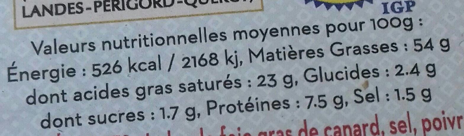 Foie gras de canard entier du Sud-Ouest - Nutrition facts - fr