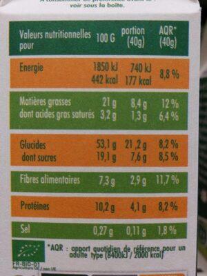 mon petit dej nutrition bio chocolat - Informations nutritionnelles - fr
