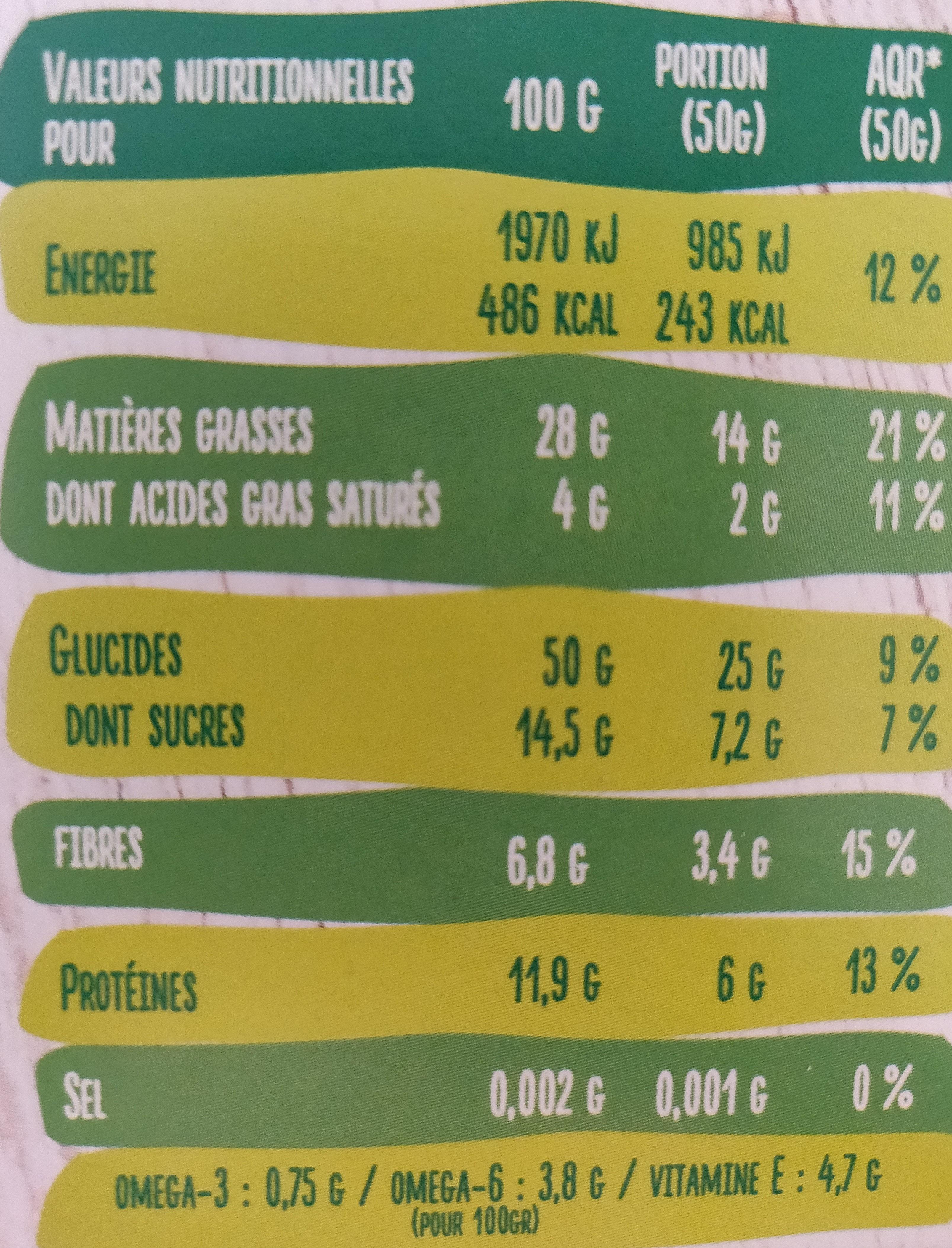 Mes biscuits du ptit dej' - Informations nutritionnelles
