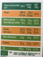 Mon petit dej nutrition Cranberries - Voedingswaarden - fr