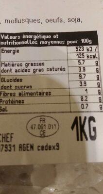 Blanquette de veau et son duo de riz - Voedingswaarden