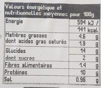 Bœuf bourguignon et farfalles - Informations nutritionnelles - fr