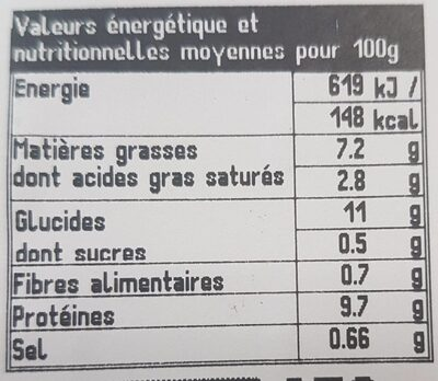 Saumon à l'Oseille & Tagliatelles - Voedingswaarden - fr