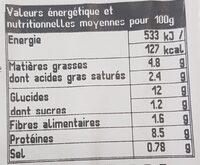 Farfalles au poulet - Voedingswaarden - fr