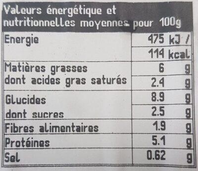 Risotto de Saint-Jacques & petits légumes - Voedingswaarden - fr