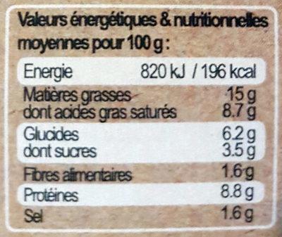 Saucisses grillées sauce moutarde à l'ancienne & purée de carotte - Voedingswaarden - fr
