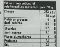 Ratatouilles aux Légumes du Soleil - Voedingswaarden - fr