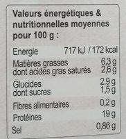 Cuisse de canard sauce aux morilles - Informations nutritionnelles