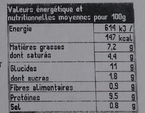 Poulet au lait de coco et riz basmati - Voedingswaarden - fr