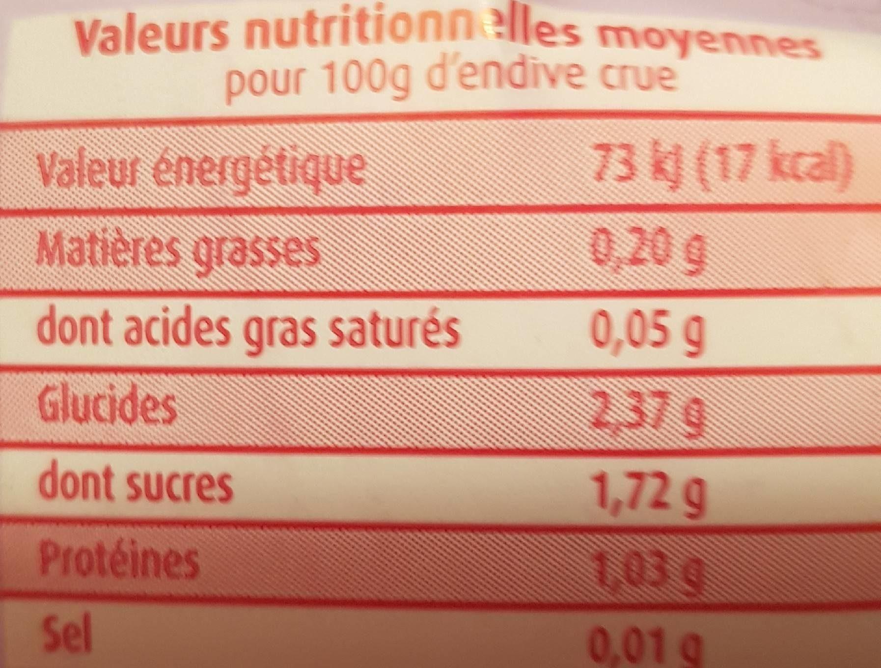 Endives Rouge Perles Du Nord, Spécial Salade x4 - Informations nutritionnelles - fr